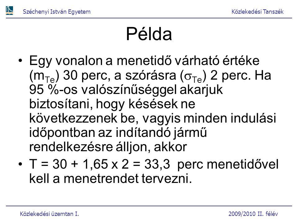 Széchenyi István EgyetemKözlekedési Tanszék Közlekedési üzemtan I. 2009/2010 II. félév Példa Egy vonalon a menetidő várható értéke (m Te ) 30 perc, a