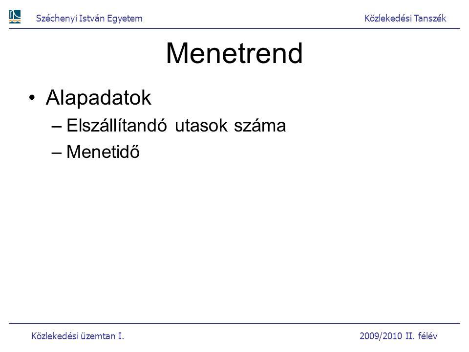 Széchenyi István EgyetemKözlekedési Tanszék Közlekedési üzemtan I. 2009/2010 II. félév Menetrend Alapadatok –Elszállítandó utasok száma –Menetidő
