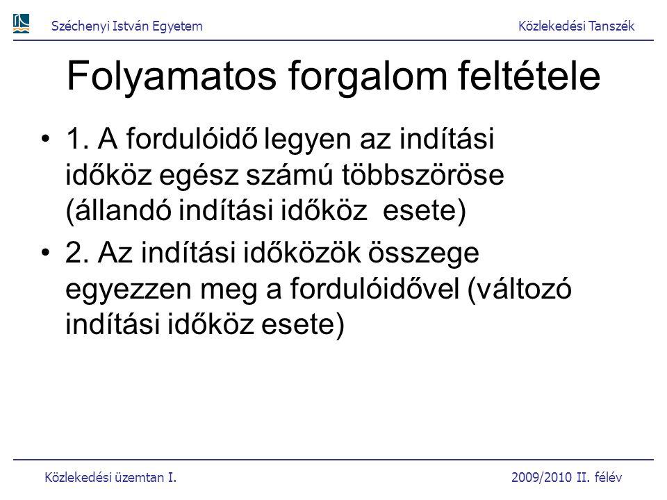 Széchenyi István EgyetemKözlekedési Tanszék Közlekedési üzemtan I. 2009/2010 II. félév Folyamatos forgalom feltétele 1. A fordulóidő legyen az indítás