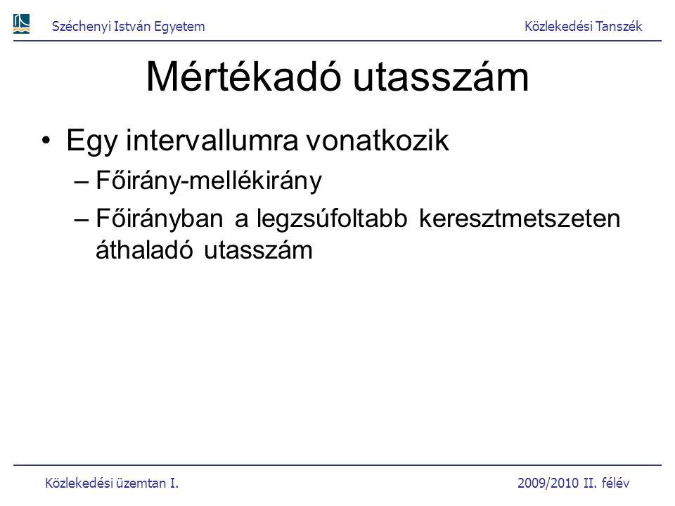 Széchenyi István EgyetemKözlekedési Tanszék Közlekedési üzemtan I. 2009/2010 II. félév Mértékadó utasszám Egy intervallumra vonatkozik –Főirány-mellék