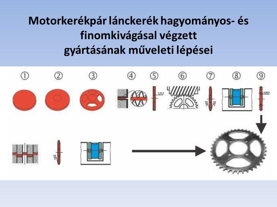 Motorkerékpár lánckerék hagyományos- és finomkivágásal végzett gyártásának műveleti lépései