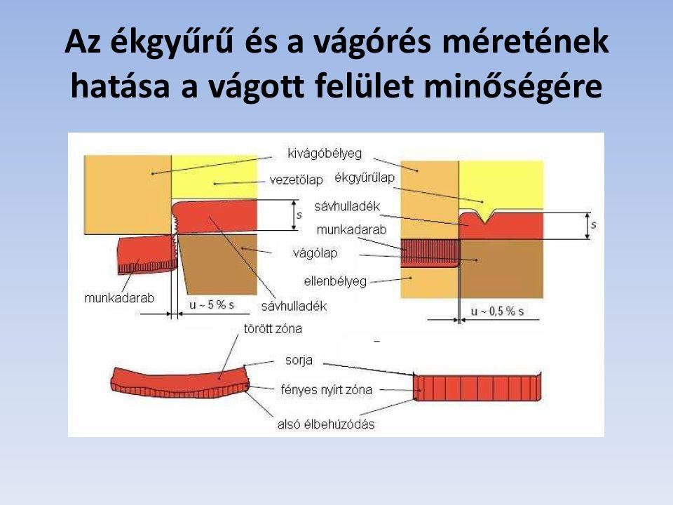 Az ékgyűrű és a vágórés méretének hatása a vágott felület minőségére