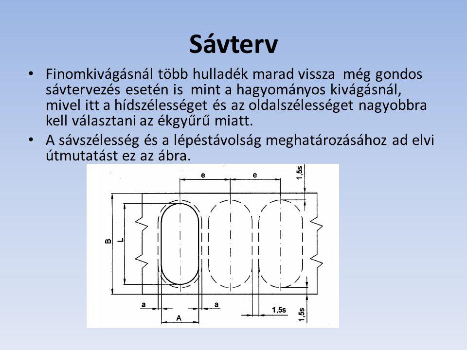 Sávterv Finomkivágásnál több hulladék marad vissza még gondos sávtervezés esetén is mint a hagyományos kivágásnál, mivel itt a hídszélességet és az ol