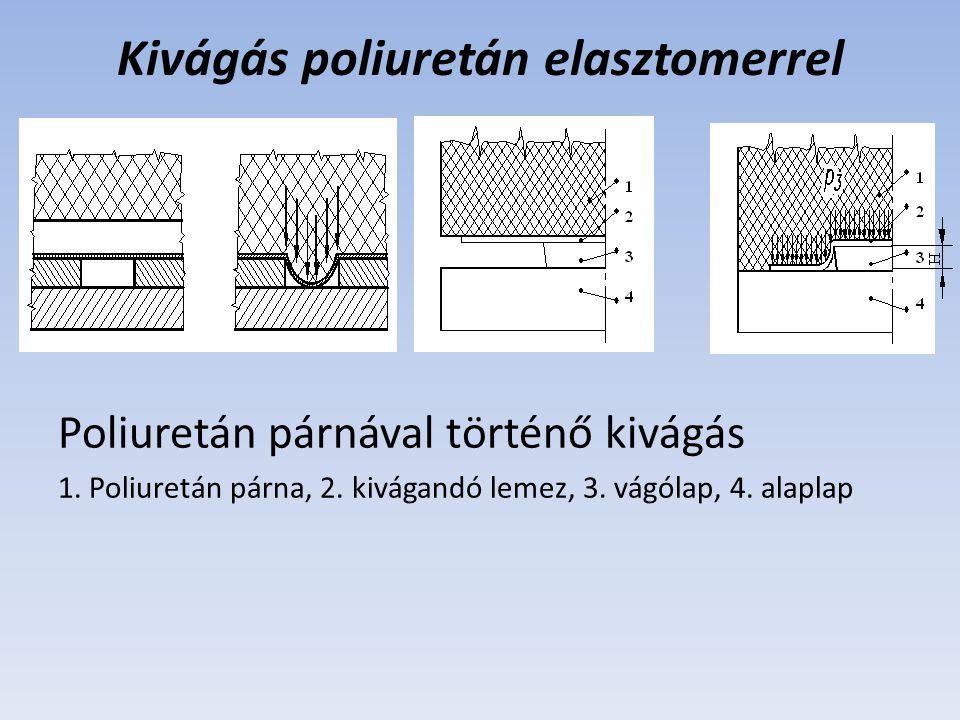 Kivágás poliuretán elasztomerrel Poliuretán párnával történő kivágás 1. Poliuretán párna, 2. kivágandó lemez, 3. vágólap, 4. alaplap