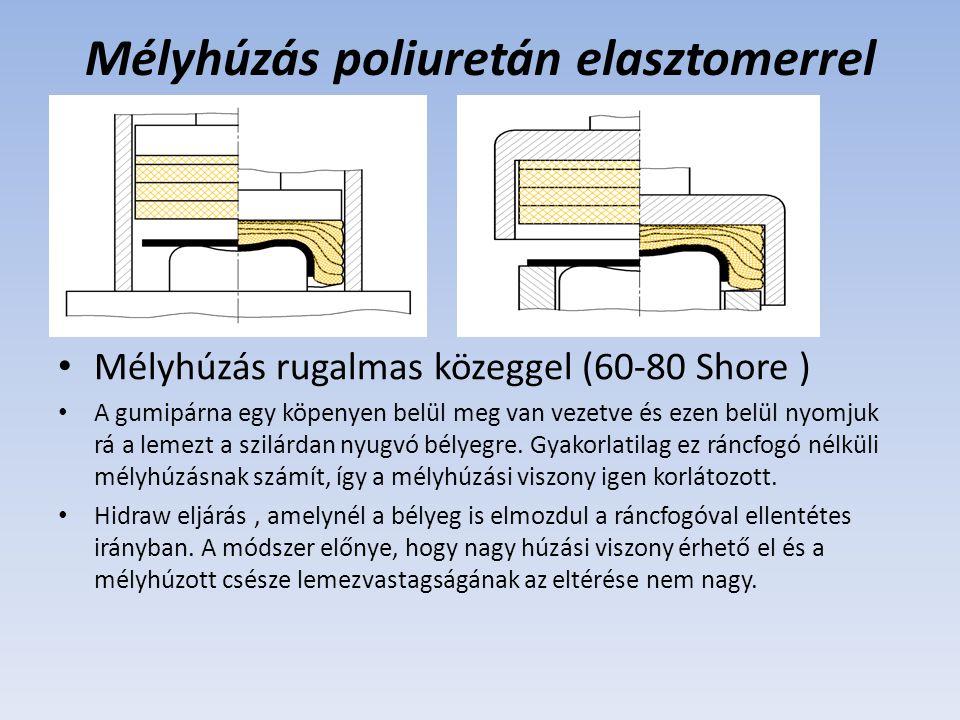 Mélyhúzás poliuretán elasztomerrel Mélyhúzás rugalmas közeggel (60-80 Shore ) A gumipárna egy köpenyen belül meg van vezetve és ezen belül nyomjuk rá