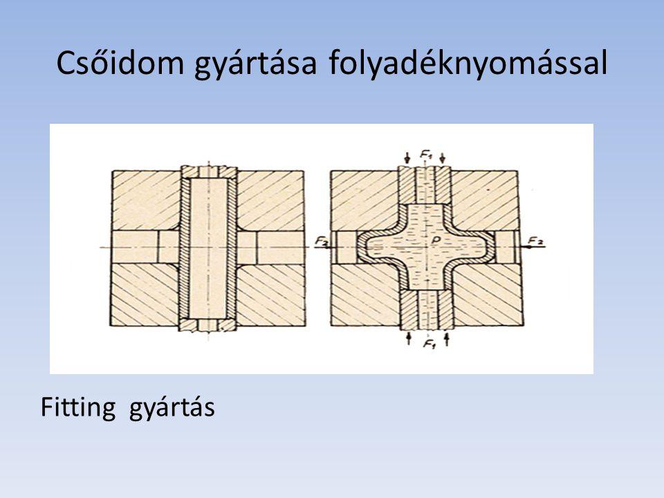 Csőidom gyártása folyadéknyomással Fitting gyártás