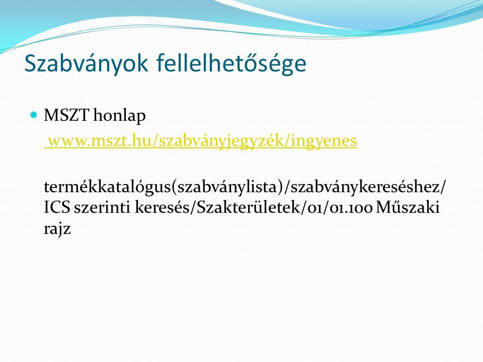 Szabványok fellelhetősége MSZT honlap www.mszt.hu/szabványjegyzék/ingyenes termékkatalógus(szabványlista)/szabványkereséshez/ ICS szerinti keresés/Sza