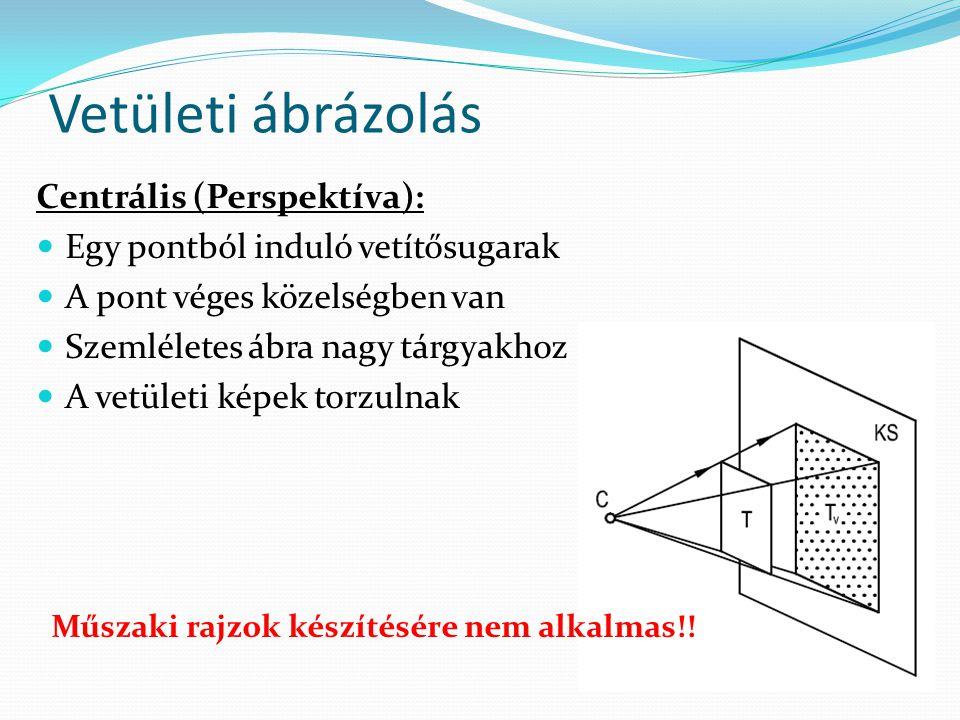 Vetületi ábrázolás Centrális (Perspektíva): Egy pontból induló vetítősugarak A pont véges közelségben van Szemléletes ábra nagy tárgyakhoz A vetületi