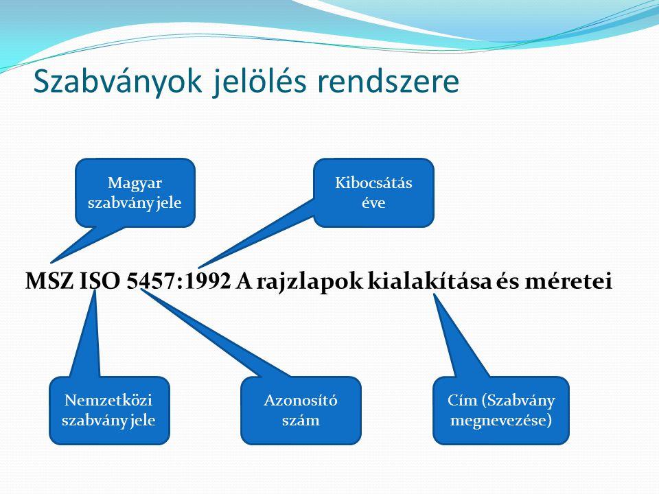 Szabványok jelölés rendszere MSZ ISO 5457:1992 A rajzlapok kialakítása és méretei Magyar szabvány jele Nemzetközi szabvány jele Azonosító szám Kibocsá