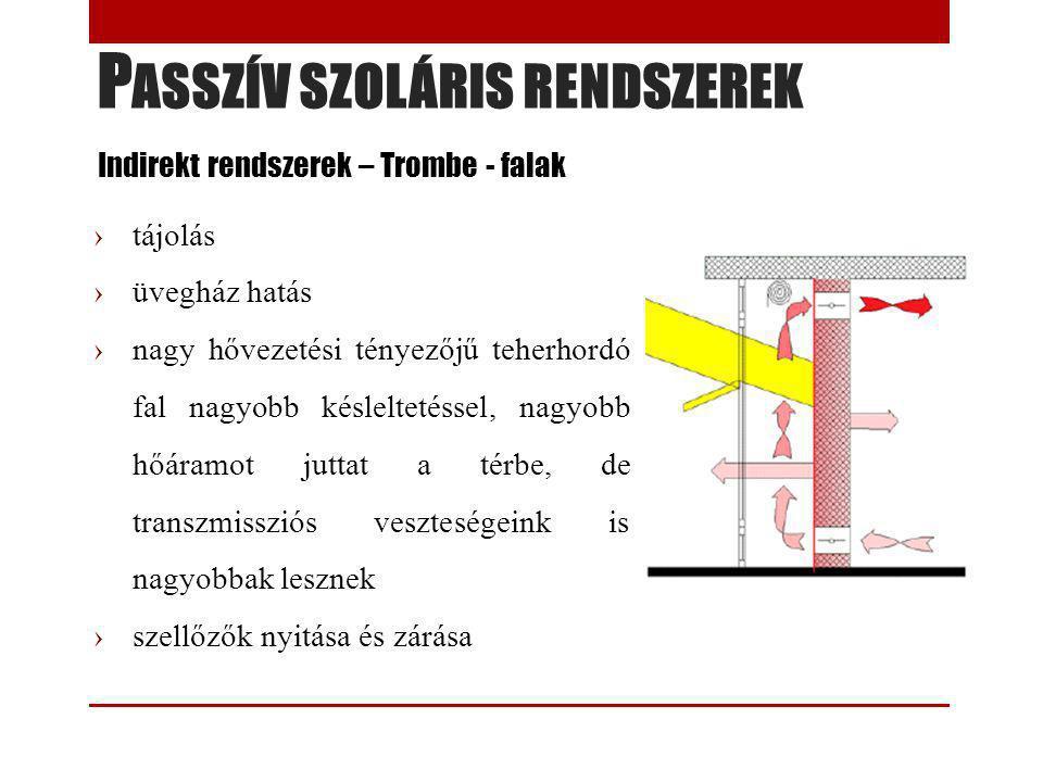 P ASSZÍV SZOLÁRIS RENDSZEREK Indirekt rendszerek – Trombe - falak ›tájolás ›üvegház hatás ›nagy hővezetési tényezőjű teherhordó fal nagyobb késlelteté