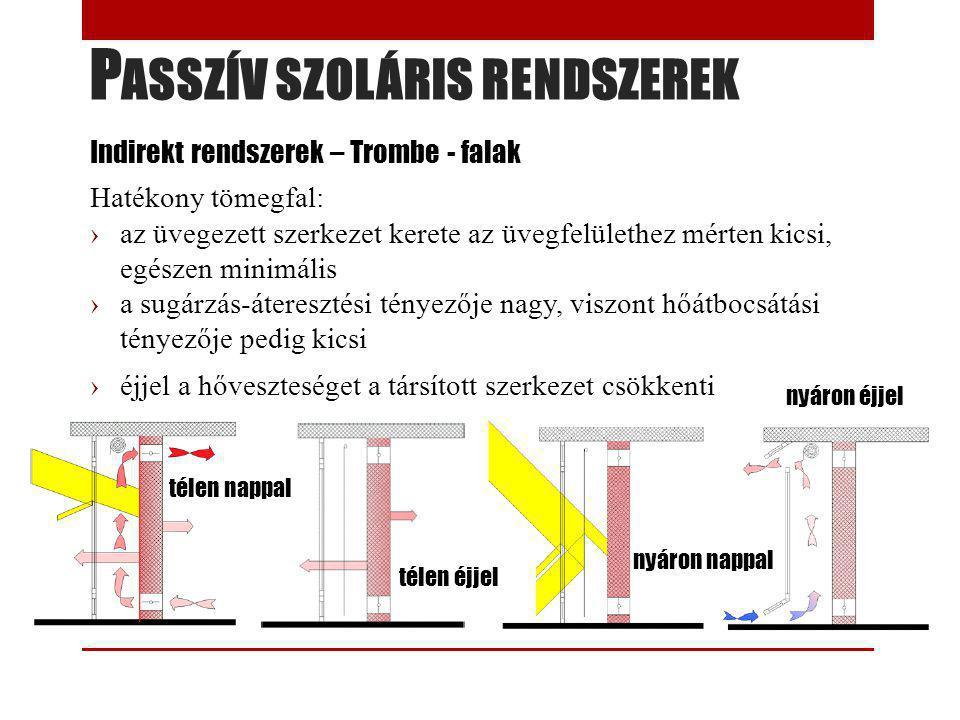 P ASSZÍV SZOLÁRIS RENDSZEREK Indirekt rendszerek – Trombe - falak Hatékony tömegfal: ›az üvegezett szerkezet kerete az üvegfelülethez mérten kicsi, eg
