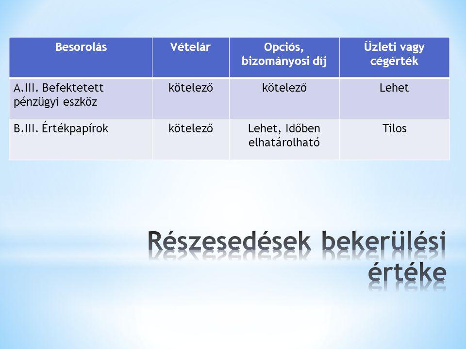 BesorolásVételárOpciós, bizományosi díj Üzleti vagy cégérték A.III.