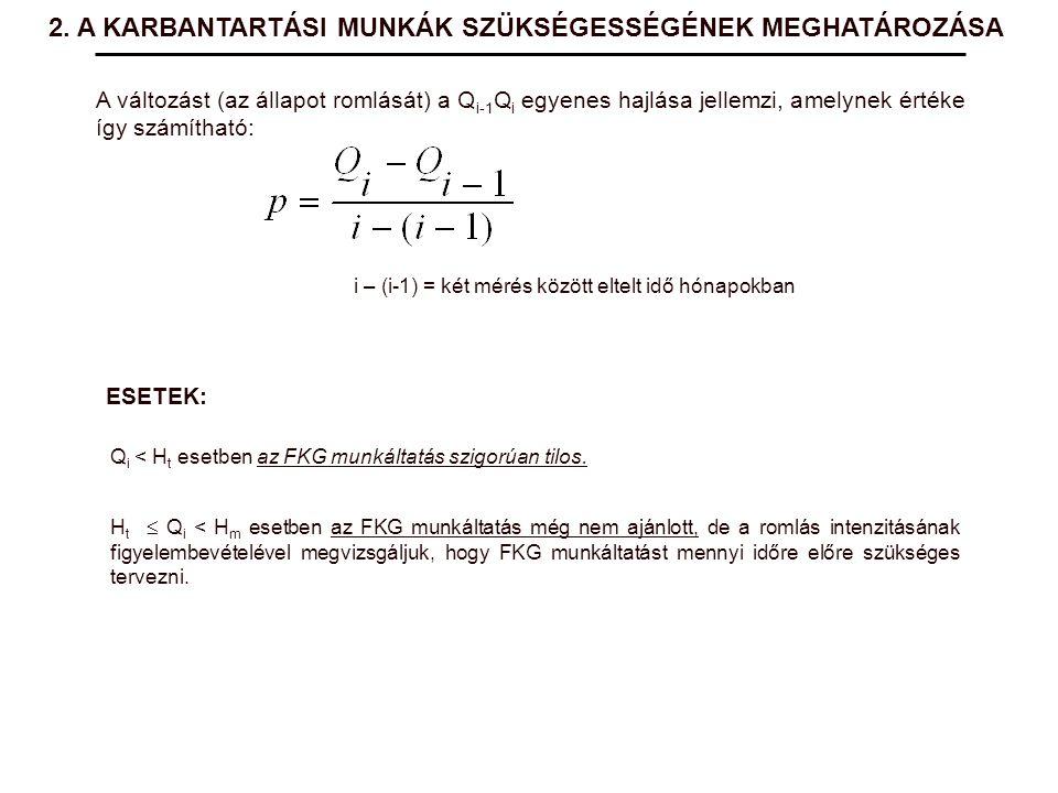 A változást (az állapot romlását) a Q i-1 Q i egyenes hajlása jellemzi, amelynek értéke így számítható: i – (i-1) = két mérés között eltelt idő hónapo