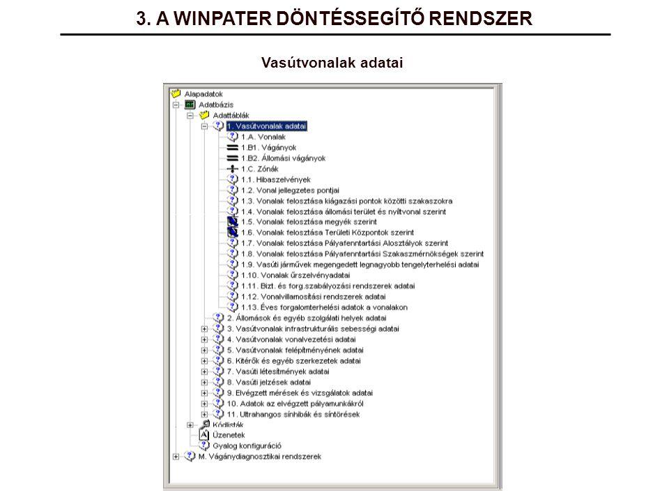 3. A WINPATER DÖNTÉSSEGÍTŐ RENDSZER Vasútvonalak adatai