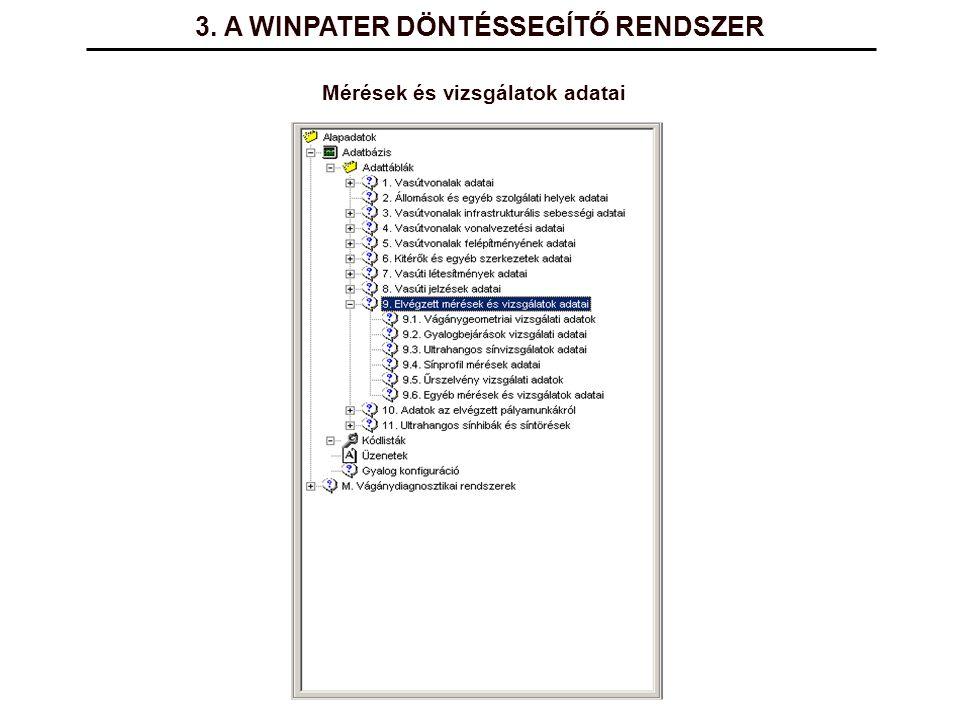 3. A WINPATER DÖNTÉSSEGÍTŐ RENDSZER Mérések és vizsgálatok adatai