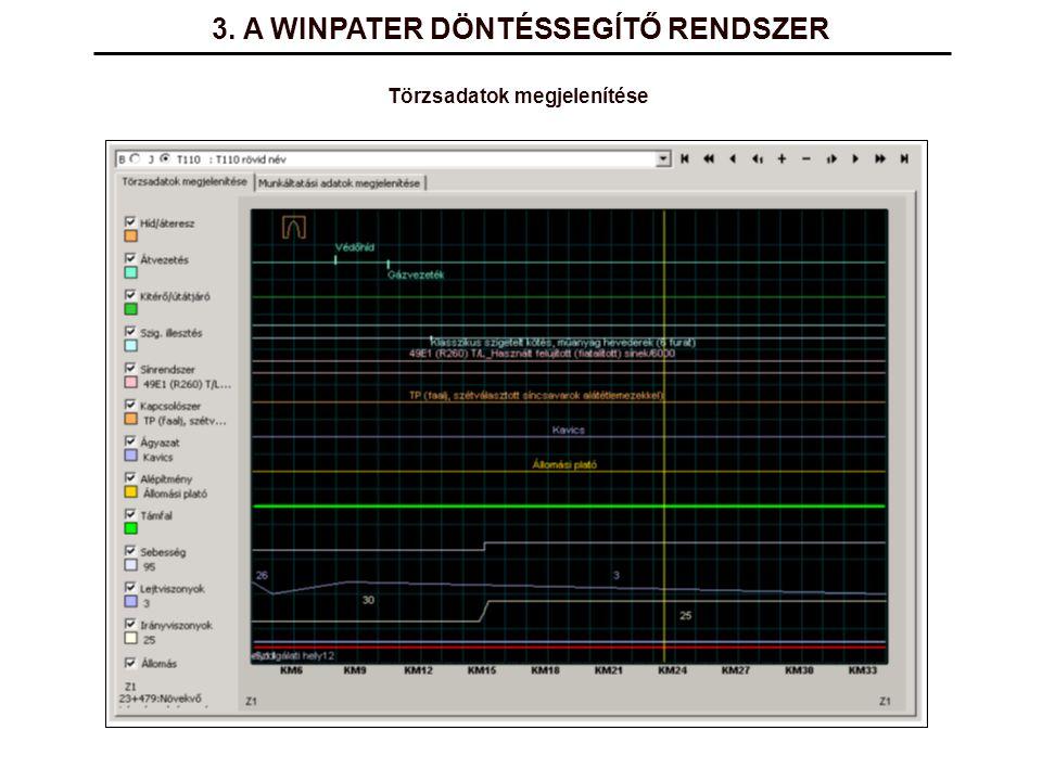 3. A WINPATER DÖNTÉSSEGÍTŐ RENDSZER Törzsadatok megjelenítése
