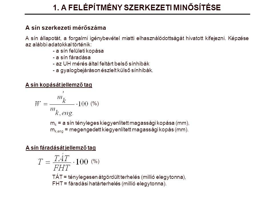 Az UH sínhiba tag U = 10 x fajlagos UH hibaérték/km D = 0,5 x síncsere m-ben + 1/8 x hegesztési hibák darabszáma A külső sínhibákat jellemző tag 1.
