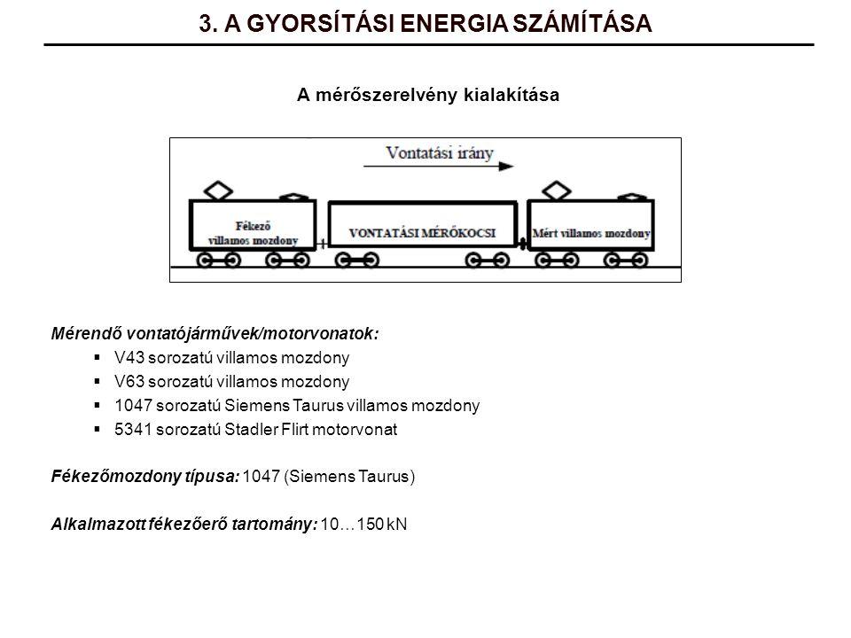 Mérendő vontatójárművek/motorvonatok:  V43 sorozatú villamos mozdony  V63 sorozatú villamos mozdony  1047 sorozatú Siemens Taurus villamos mozdony