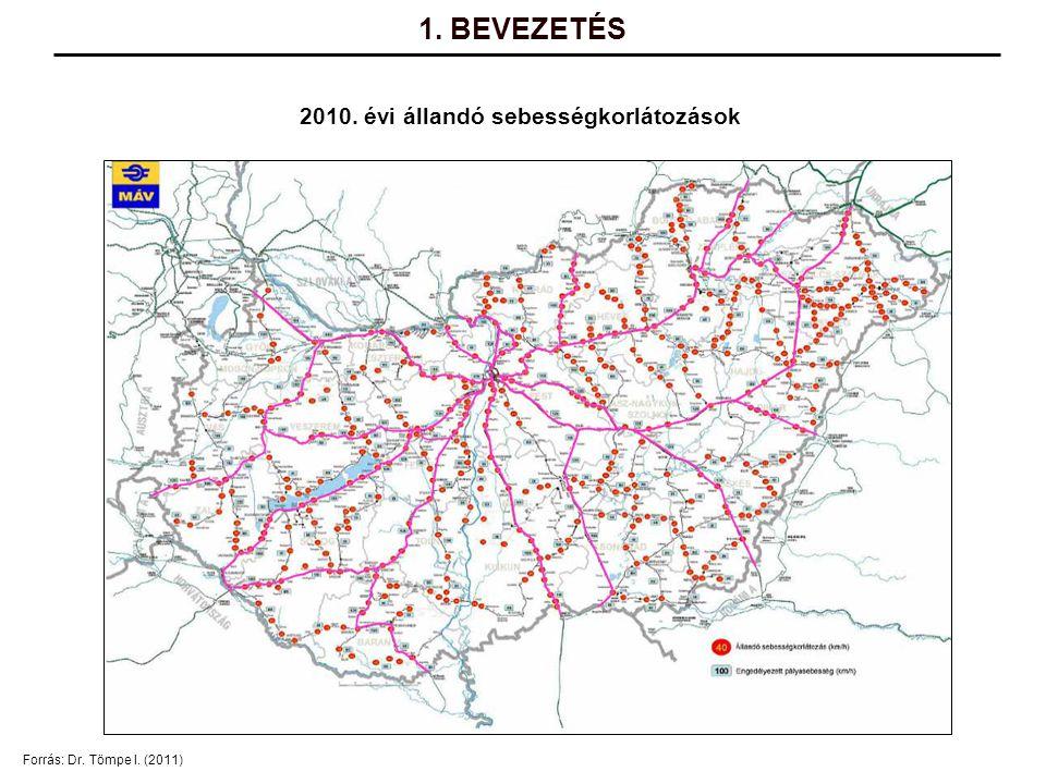 Forrás: Dr. Tömpe I. (2011) 2010. évi állandó sebességkorlátozások 1. BEVEZETÉS