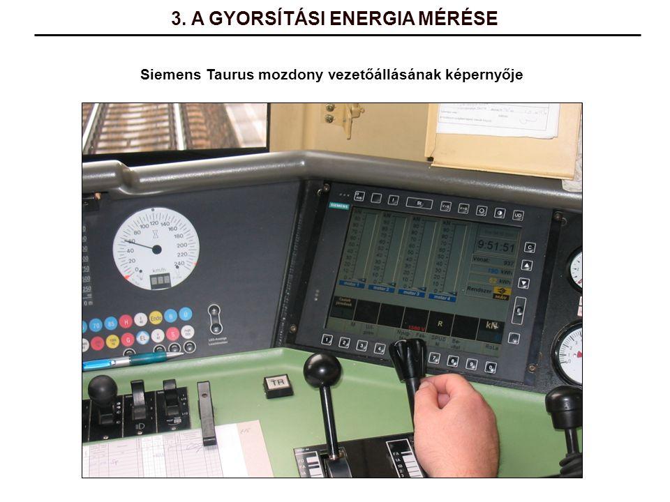 3. A GYORSÍTÁSI ENERGIA SZÁMÍTÁSA A Taurus vonómozdonnyal végzett mérés kiértékelési diagramjai