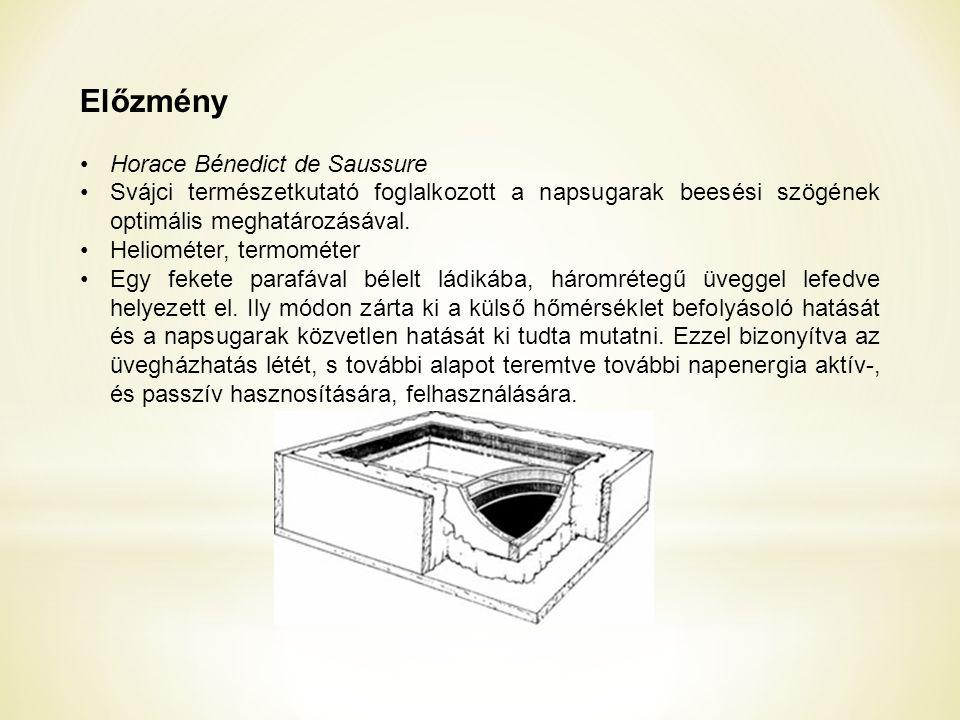 Előzmény Horace Bénedict de Saussure Svájci természetkutató foglalkozott a napsugarak beesési szögének optimális meghatározásával.