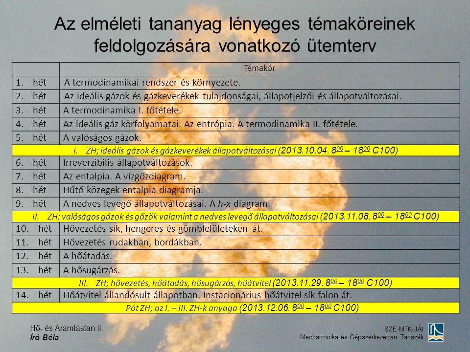 Hő- és Áramlástan II. Író Béla SZE-MTK-JÁI Mechatronika és Gépszerkezettan Tanszék Az elméleti tananyag lényeges témaköreinek feldolgozására vonatkozó
