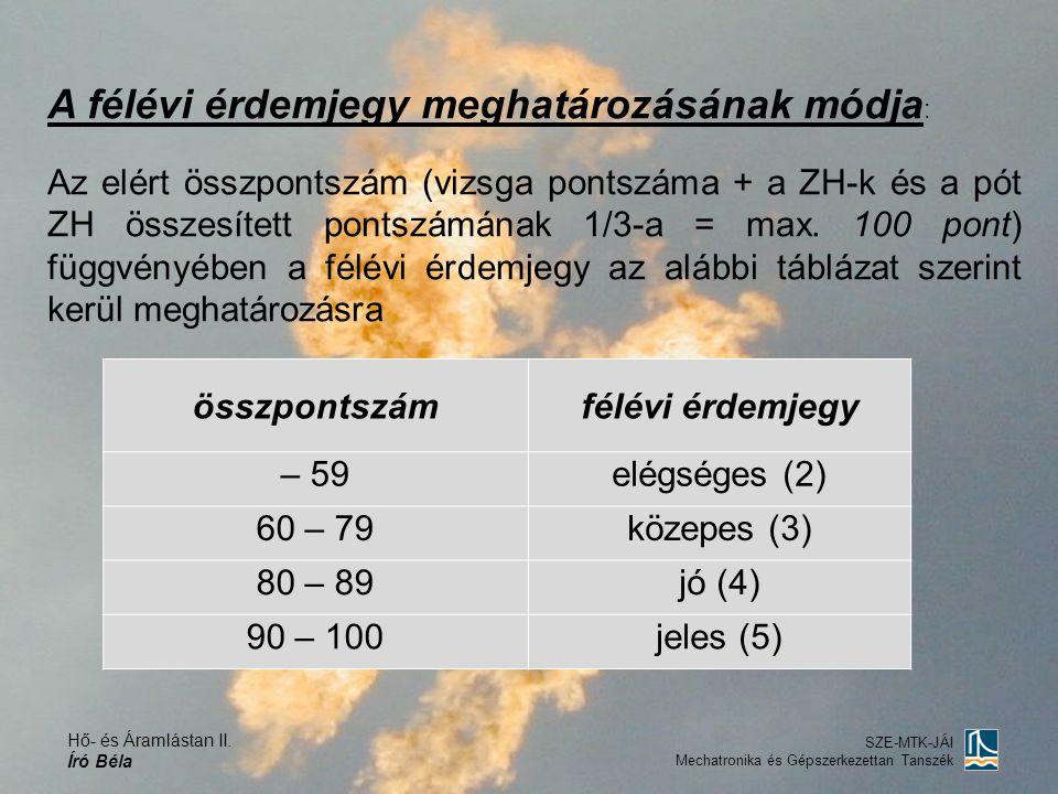 Hő- és Áramlástan II. Író Béla SZE-MTK-JÁI Mechatronika és Gépszerkezettan Tanszék A félévi érdemjegy meghatározásának módja : Az elért összpontszám (