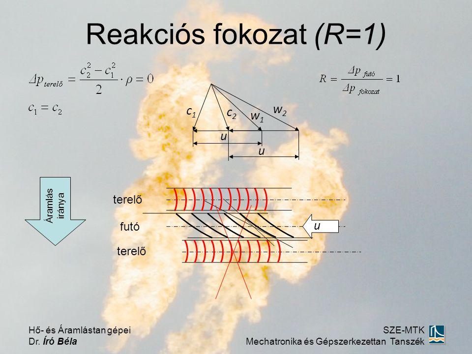 Reakciós fokozat (R=1) Hő- és Áramlástan gépei Dr.