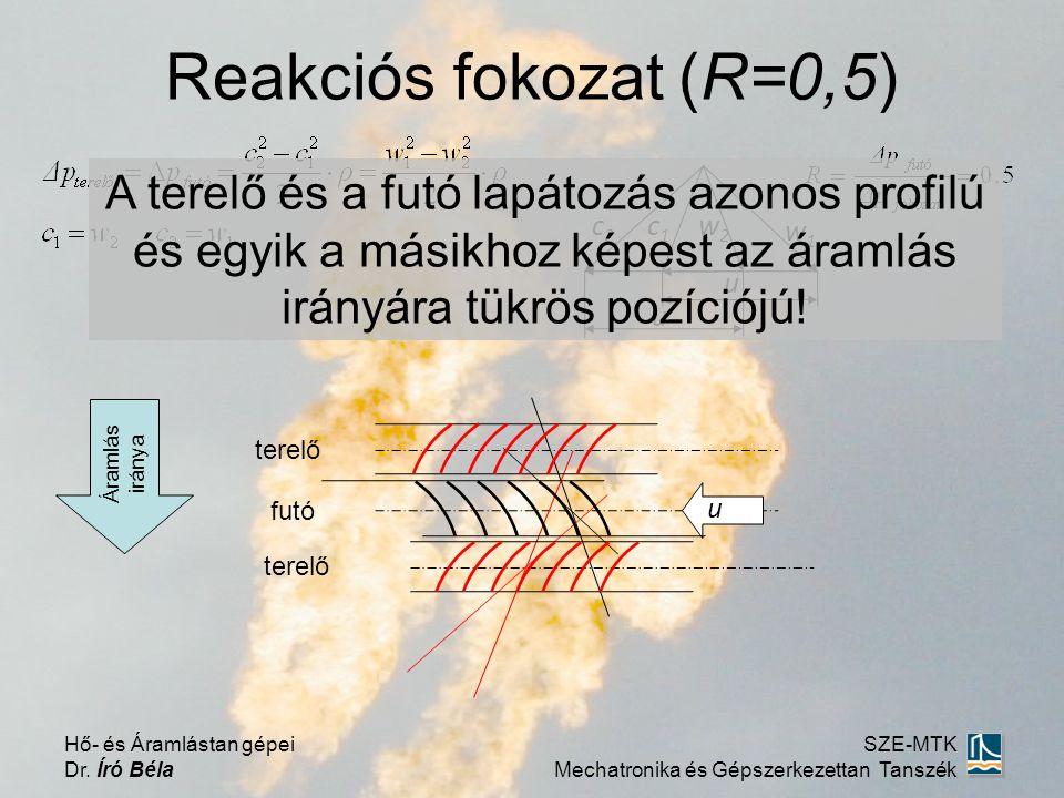 Reakciós fokozat (R=0,5) Hő- és Áramlástan gépei Dr.