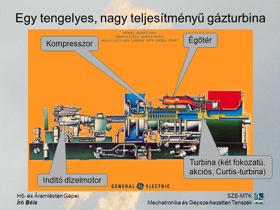 Egy tengelyes, nagy teljesítményű gázturbina Kompresszor Turbina (két fokozatú, akciós, Curtis-turbina) Égőtér Indító dízelmotor Hő- és Áramlástan Gépei Író Béla SZE-MTK Mechatronika és Gépszerkezettan Tanszék