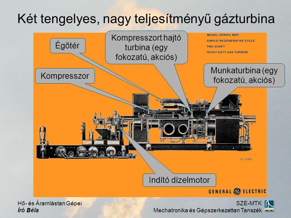 Két tengelyes, nagy teljesítményű gázturbina Kompresszor Kompresszort hajtó turbina (egy fokozatú, akciós) Munkaturbina (egy fokozatú, akciós) Égőtér Indító dízelmotor Hő- és Áramlástan Gépei Író Béla SZE-MTK Mechatronika és Gépszerkezettan Tanszék