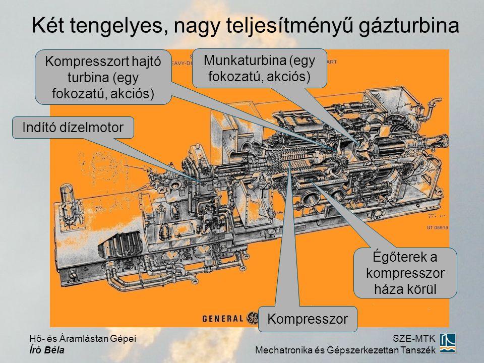 Két tengelyes, nagy teljesítményű gázturbina Kompresszor Kompresszort hajtó turbina (egy fokozatú, akciós) Munkaturbina (egy fokozatú, akciós) Égőterek a kompresszor háza körül Indító dízelmotor Hő- és Áramlástan Gépei Író Béla SZE-MTK Mechatronika és Gépszerkezettan Tanszék