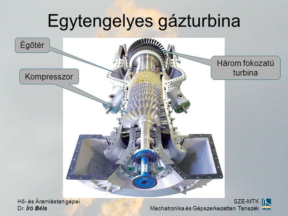 Egytengelyes gázturbina Hő- és Áramlástan gépei Dr.
