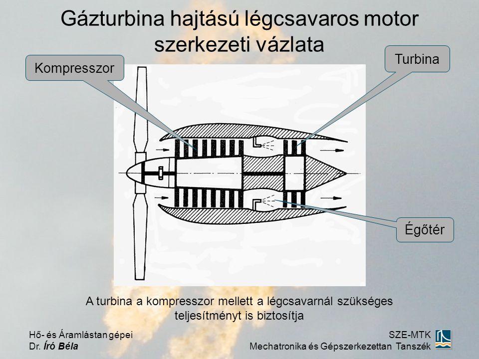 Gázturbina hajtású légcsavaros motor szerkezeti vázlata Hő- és Áramlástan gépei Dr.