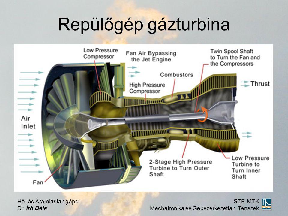 Repülőgép gázturbina Hő- és Áramlástan gépei Dr.