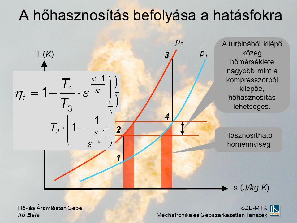 A hőhasznosítás befolyása a hatásfokra s (J/kg.K) T (K) A turbinából kilépő közeg hőmérséklete nagyobb mint a kompresszorból kilépőé, hőhasznosítás lehetséges.