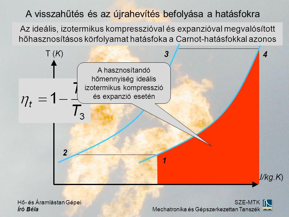 A visszahűtés és az újrahevítés befolyása a hatásfokra s (J/kg.K) T (K) Az ideális, izotermikus kompresszióval és expanzióval megvalósított hőhasznosításos körfolyamat hatásfoka a Carnot-hatásfokkal azonos 1 4 3 2 Hő- és Áramlástan Gépei Író Béla SZE-MTK Mechatronika és Gépszerkezettan Tanszék A hasznosítandó hőmennyiség ideális izotermikus kompresszió és expanzió esetén