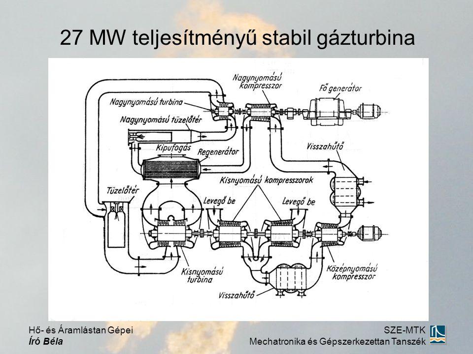 27 MW teljesítményű stabil gázturbina Hő- és Áramlástan Gépei Író Béla SZE-MTK Mechatronika és Gépszerkezettan Tanszék