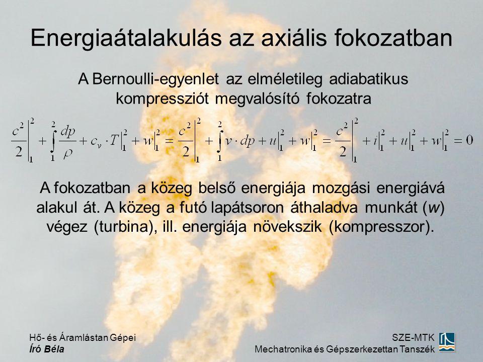 Energiaátalakulás az axiális fokozatban A Bernoulli-egyenlet az elméletileg adiabatikus kompressziót megvalósító fokozatra A fokozatban a közeg belső energiája mozgási energiává alakul át.