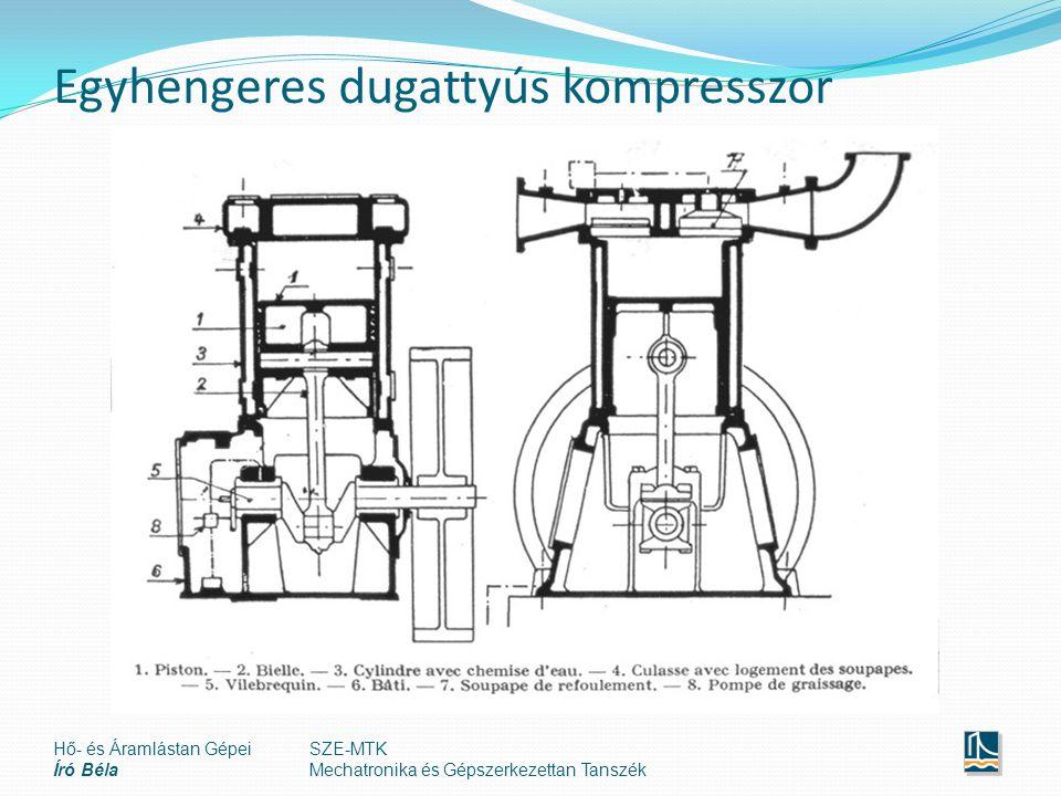Egyhengeres dugattyús kompresszor Hő- és Áramlástan Gépei Író Béla SZE-MTK Mechatronika és Gépszerkezettan Tanszék