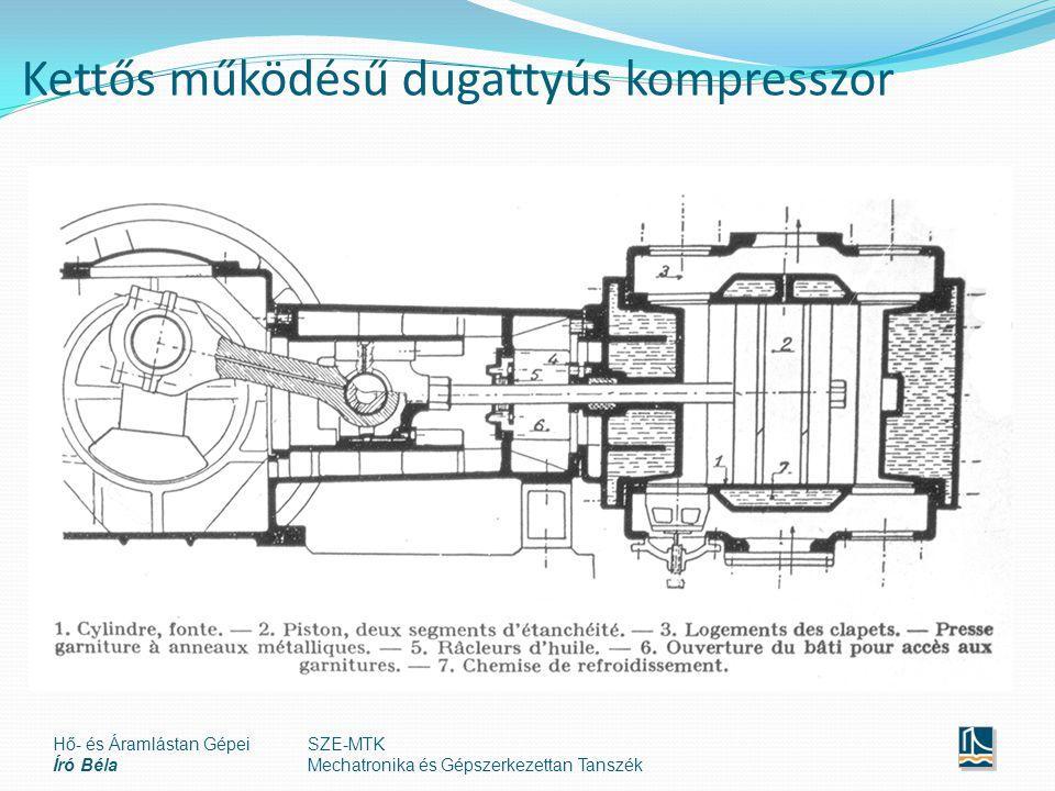 Kettős működésű dugattyús kompresszor Hő- és Áramlástan Gépei Író Béla SZE-MTK Mechatronika és Gépszerkezettan Tanszék
