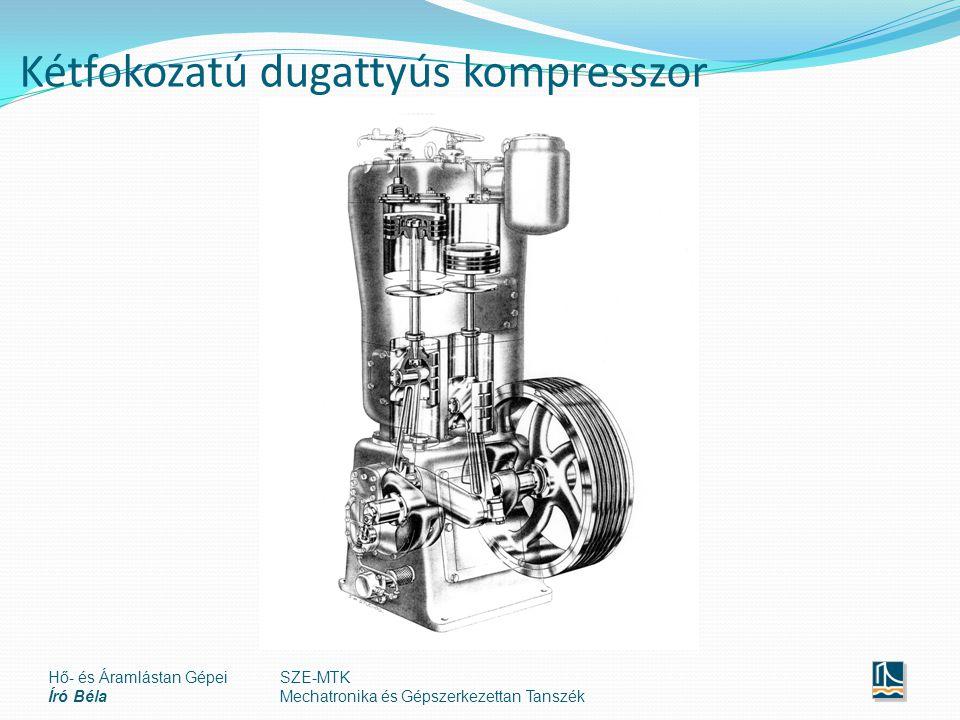 Kétfokozatú dugattyús kompresszor Hő- és Áramlástan Gépei Író Béla SZE-MTK Mechatronika és Gépszerkezettan Tanszék