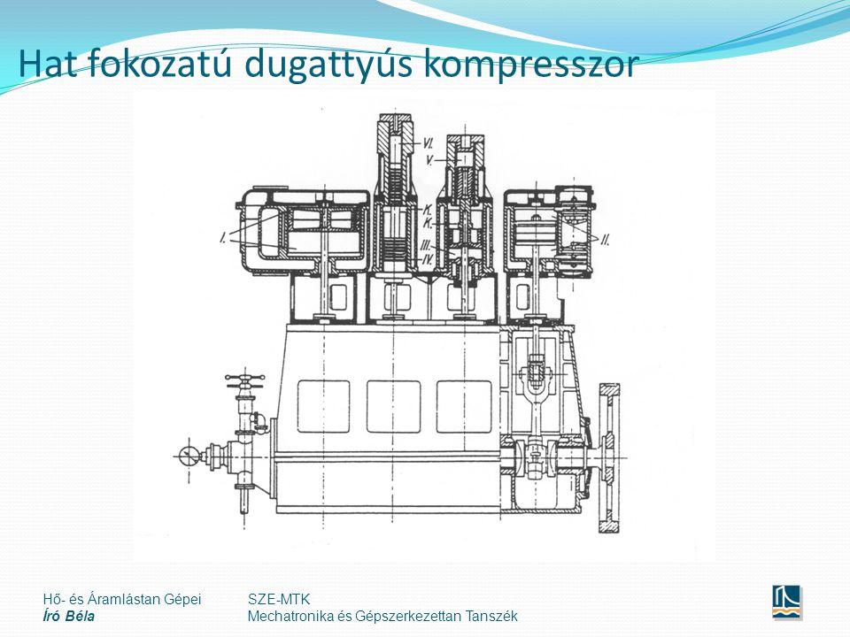 Hat fokozatú dugattyús kompresszor Hő- és Áramlástan Gépei Író Béla SZE-MTK Mechatronika és Gépszerkezettan Tanszék