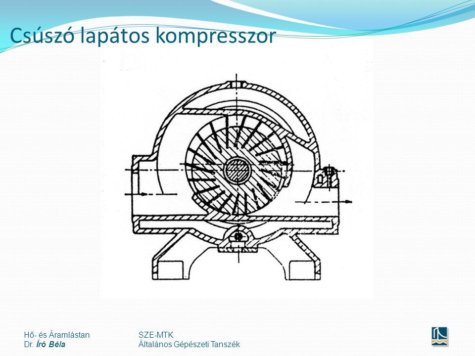 Csúszó lapátos kompresszor Hő- és Áramlástan Dr. Író Béla SZE-MTK Általános Gépészeti Tanszék