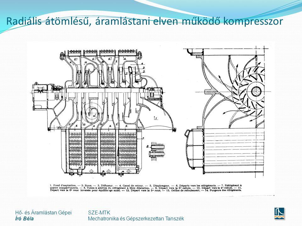 Radiális átömlésű, áramlástani elven működő kompresszor Hő- és Áramlástan Gépei Író Béla SZE-MTK Mechatronika és Gépszerkezettan Tanszék