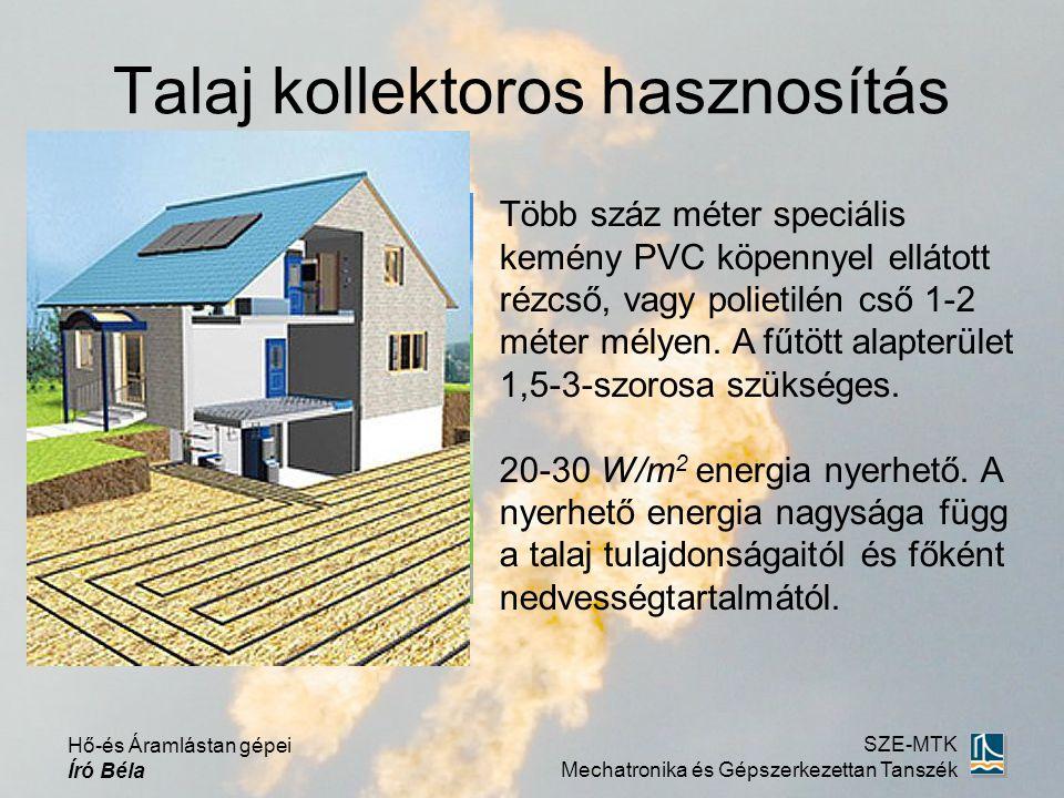 Hő-és Áramlástan gépei Író Béla SZE-MTK Mechatronika és Gépszerkezettan Tanszék Talaj kollektoros hasznosítás Több száz méter speciális kemény PVC köp