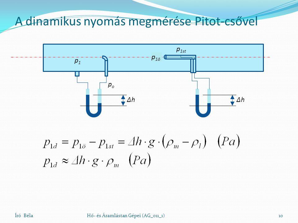 A dinamikus nyomás megmérése Pitot-csővel Író BélaHő- és Áramlástan Gépei (AG_011_1)10 ΔhΔh popo p1p1 p 1ö p 1st ΔhΔh