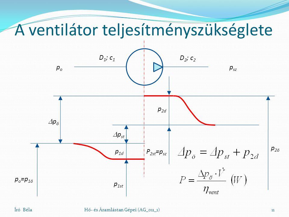 A ventilátor teljesítményszükséglete Író BélaHő- és Áramlástan Gépei (AG_011_1)11 D 1 ; c 1 popo p sz D 2 ; c 2 p o =p 1ö p 1st p 1d P 2st =p sz p 2d