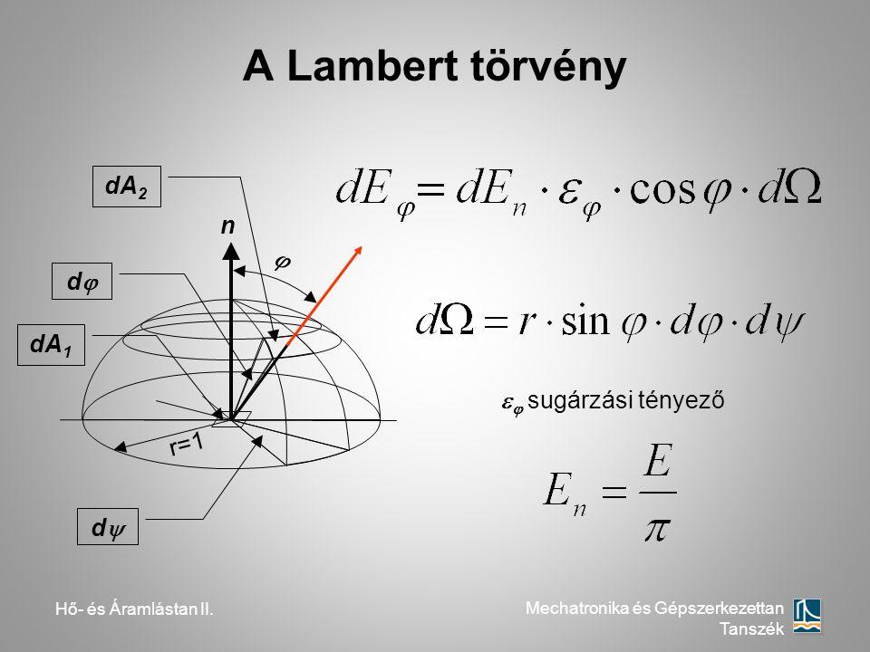 Hő- és Áramlástan II. Mechatronika és Gépszerkezettan Tanszék A Lambert törvény r=1 dd n  dA2dA2 dA1dA1 dd   sugárzási tényező