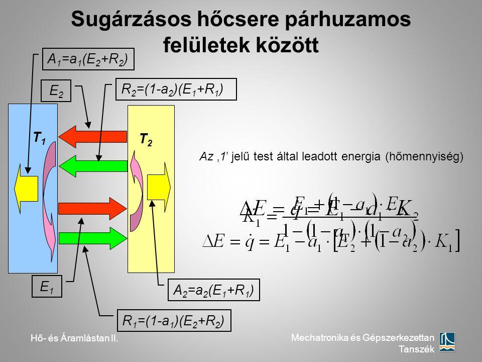 Hő- és Áramlástan II. Mechatronika és Gépszerkezettan Tanszék Sugárzásos hőcsere párhuzamos felületek között E2E2 T2T2 T1T1 E1E1 A 1 =a 1 (E 2 +R 2 )
